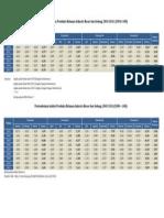 Pertumbuhan Indeks Produksi Bulanan Industri Besar Dan Sedang_ 2003-2015