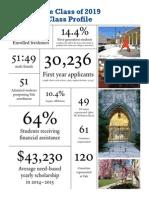 Yale Class Profile - 2019