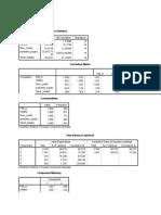 FPI Determinants - ACP in CEEC