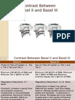 Contrast Between Basel II and Basel III Copy