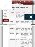 difference llp company.PDF