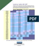 Translation Table KW IEC