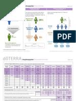 Vergütungsplan Compensation Plan Flyer (German) Europe 2476