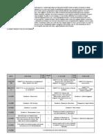 programma autogestione.pdf
