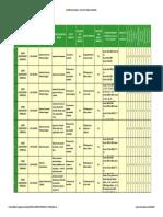 Matrizdeaspectoseimpactosc a Efusagasuga 130224180749 Phpapp02