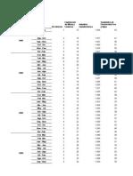 Analisis de datos PIB Agro.xlsx