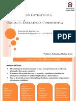 Planificación Estratégica 2015 - UNIDAD I-2