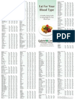 Food_Type_Blood_Guide.pdf