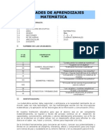 UNIDADES DE APRENDIZAJE DE MATEMATICA .I.E Nº 109 INCA MANCO CAPAC -UGEL 05 .SUBDIRECTOR HUGO BAUTISTA