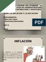 Inflación y Deflación 15-10-2015