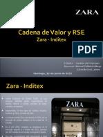 Cadena de Valor Zara