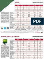 Led ViewSonic 24 Pulgadas(V3D231 S eries)