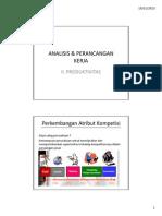 APK2-Produktivitas