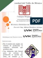 Clase 2A Sistemas de Produccion I UVM-LX-0115