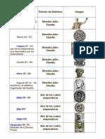 Emperadores Romanos de occidente