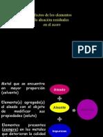 efecto de los elementos de aleacion reciduales en el acero