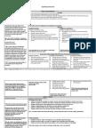 ed 302 unit overview fa13 keeley  1  pdf final