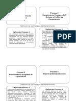 Definiciones de Los Procesos de Mantenimiento MAM 2008
