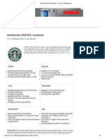Starbucks PESTEL Analysis - Research Methodology