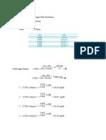 Hasil Pengamatan Kimia Klinik HDL