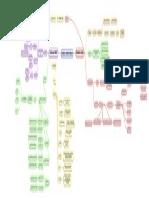 modelos de aprendizaje anaid pdf filename   utf-8modelos de aprendizaje anaid
