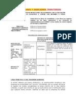 Infracciones y Sanciones Tributarias Art 175 Gab