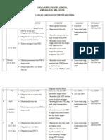 Rancangan SPBT (Hem) 2014