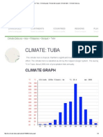 Climate_ Tuba - Climate Graph, Temperature Graph, Climate Table - Climate-Data