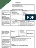 ed 302 unit overview pdf final