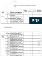 OCR B F334 Specification Points