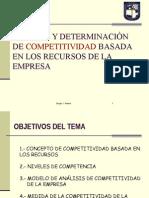 Análisis y Determinación de La Competividad de La Empresa