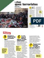 Paris Attentats