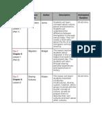 unit schedule word
