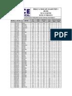 Rank List Major Test - 1 Main Dt 07-02-2014