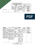Anexos de Tesis de Investigación 2015