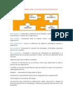 Metodología Integrada Para La Planificación Estratégica