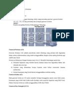 Tugas Sistem Seluler (M. Taufiq Setiawan_12022026)
