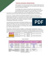 Partículas elementales y Modelo Estándar.docx