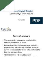 Hudson 2015 Community Survey Report