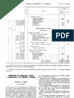 Pescado - Legislacao Portuguesa - 1991/04 - Port nº 335 - QUALI.PT