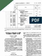 Pescado - Legislacao Portuguesa - 1995/06 - Port nº 552 - QUALI.PT