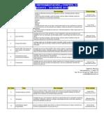 Calendario Tareas IyC 5V 2015-2