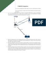 FI MM SD Integration