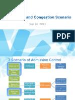 Admission Congestion Scenario