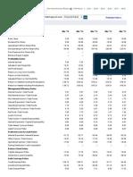 ICICI Bank Key Financial Ratios, ICICI Bank Financial Statement & Accounts