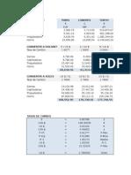 Casos - 1er Control Fin Int - MBA 52 Mayo 2013 (Solución)