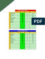 Ranking 2015 - Pontos Das Associações Atualizado Até 24-11pdf