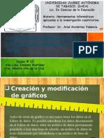 Equipo 12 SPSS Graficos