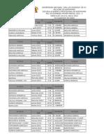 Rol de Examenes 2015-II Primer Parcial