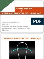 Grafo Del Deseo y Célula Elemental Del Lenguaje